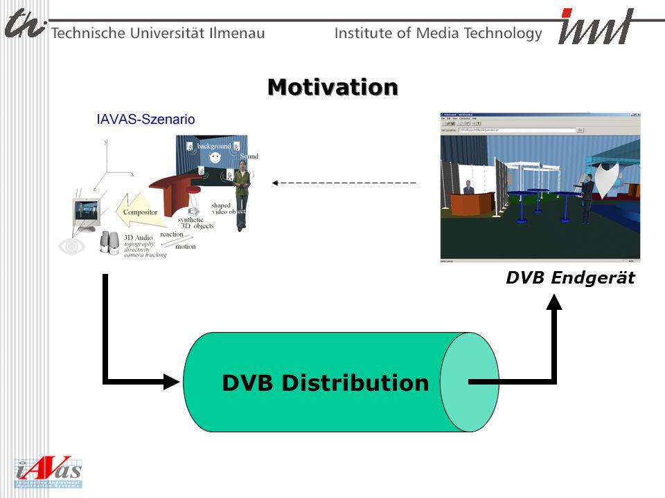 DMIF Delivery Multimedia Integration Framework –Part 6 des MPEG 4 Standards ein Network Programming Interface –trennt Netzwerkschicht und Applikation Server und Player sind Netzwerk unabhängig mehrere Distributionswege eingebunden –Broadcast, Local Storage, IP-Netzwerk