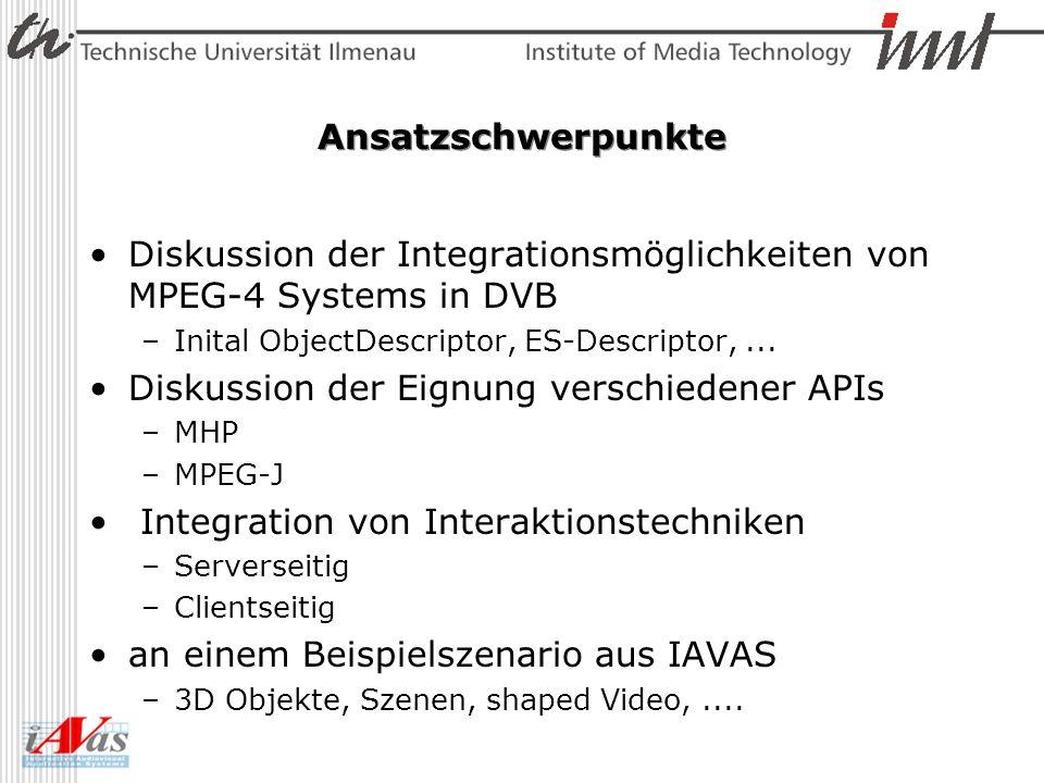Ansatzschwerpunkte Diskussion der Integrationsmöglichkeiten von MPEG-4 Systems in DVB –Inital ObjectDescriptor, ES-Descriptor,... Diskussion der Eignu