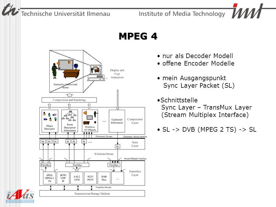 MPEG 4 nur als Decoder Modell offene Encoder Modelle mein Ausgangspunkt Sync Layer Packet (SL) Schnittstelle Sync Layer – TransMux Layer (Stream Multi