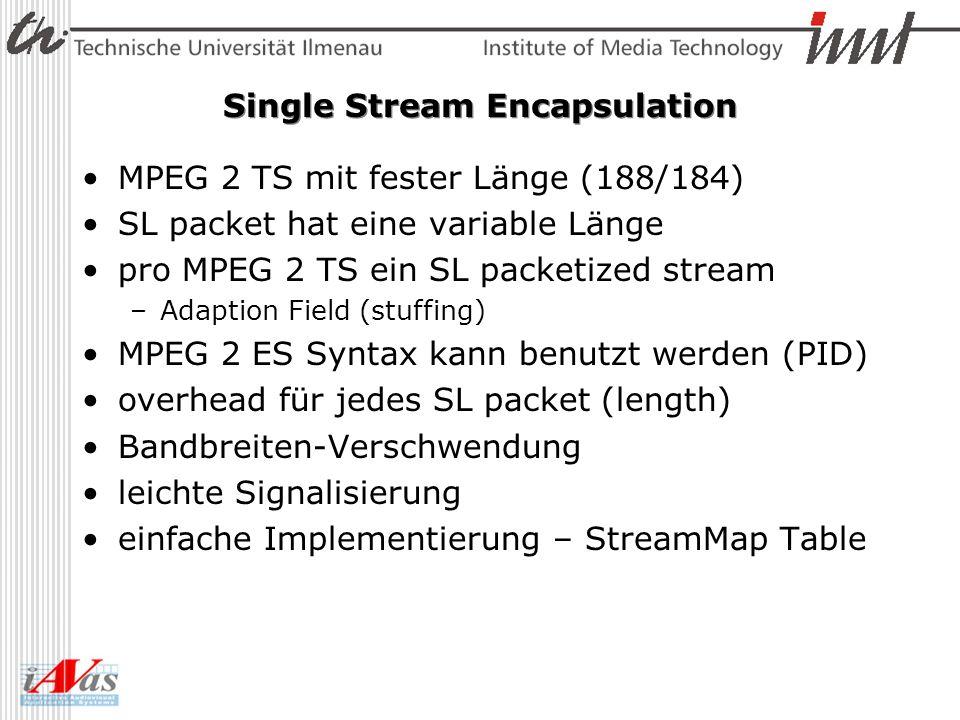 Single Stream Encapsulation MPEG 2 TS mit fester Länge (188/184) SL packet hat eine variable Länge pro MPEG 2 TS ein SL packetized stream –Adaption Fi