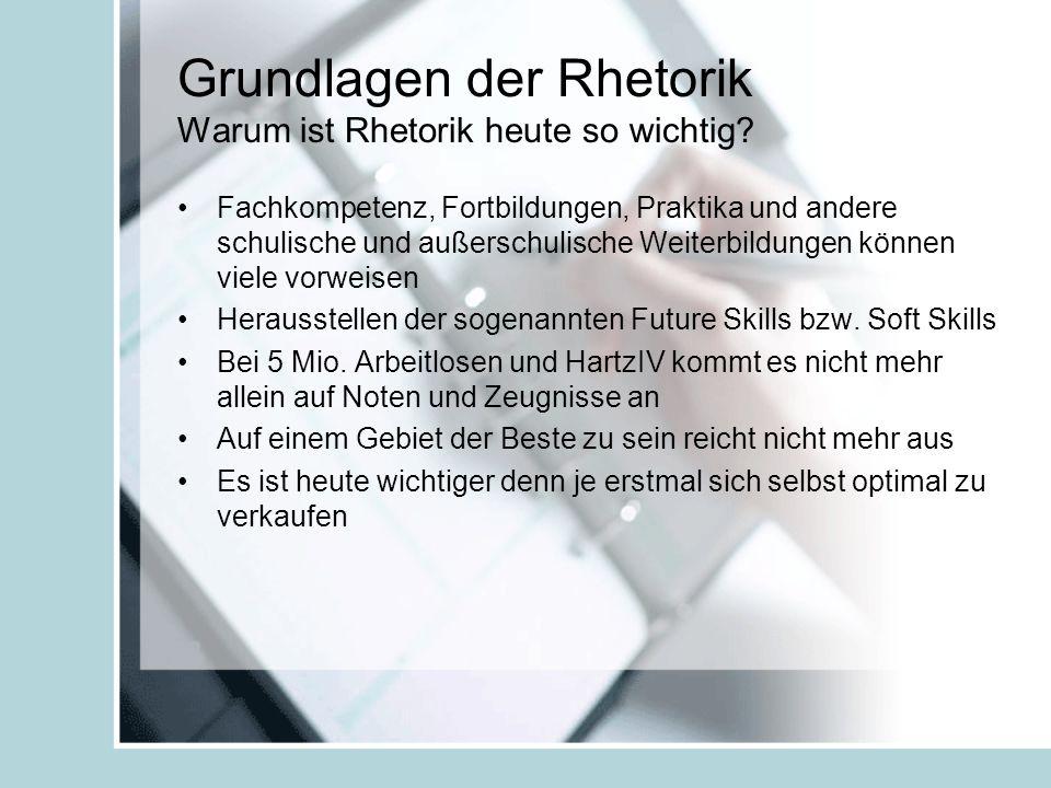 Grundlagen der Rhetorik Worauf kommt es an.