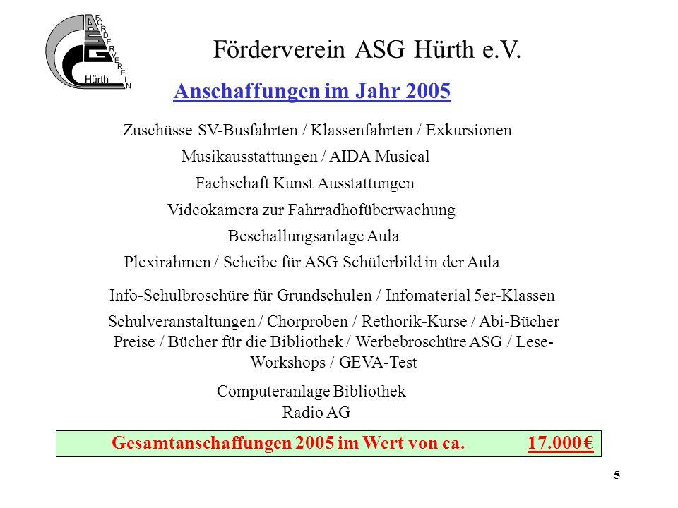 6 Förderverein ASG Hürth e.V.
