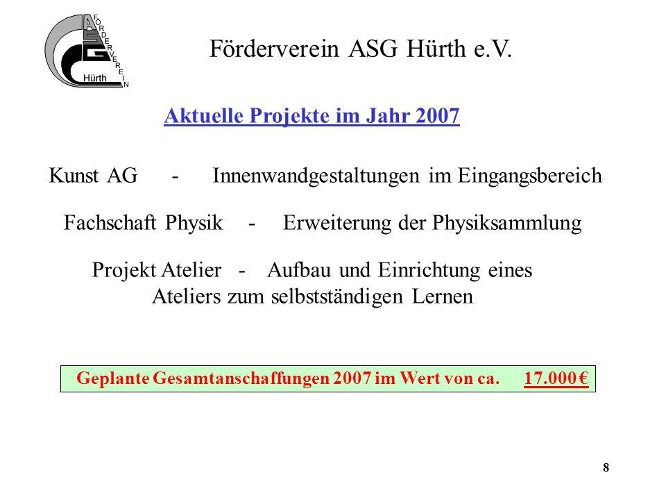 8 Förderverein ASG Hürth e.V.