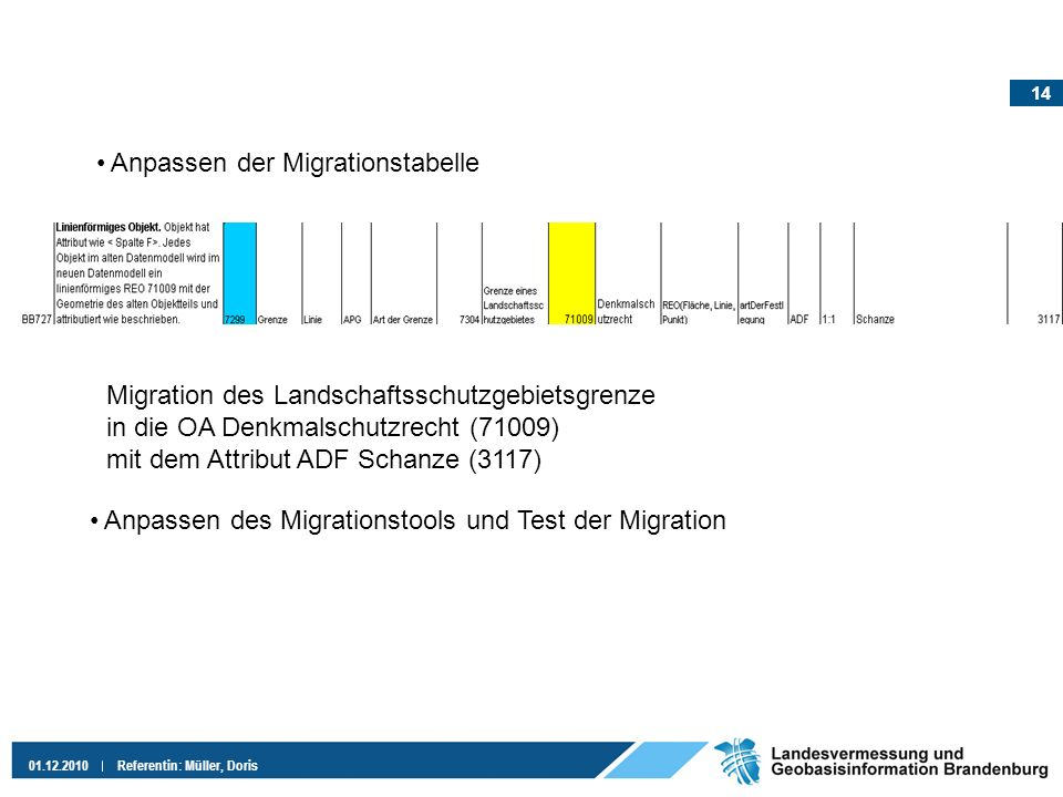 14 01.12.2010Referentin: Müller, Doris Anpassen der Migrationstabelle Migration des Landschaftsschutzgebietsgrenze in die OA Denkmalschutzrecht (71009
