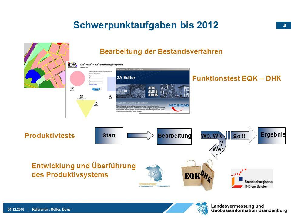 4 01.12.2010Referentin: Müller, Doris Schwerpunktaufgaben bis 2012 Bearbeitung der Bestandsverfahren Funktionstest EQK – DHK Produktivtests ? Start Er