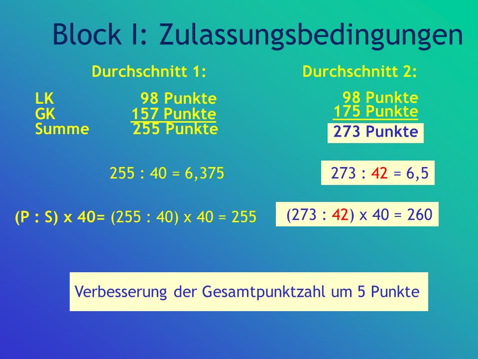 Block I: Zulassungsbedingungen LK 98 Punkte GK 157 Punkte Summe 255 Punkte 255 : 40 = 6,375 (P : S) x 40= (255 : 40) x 40 = 255 98 Punkte 175 Punkte 2