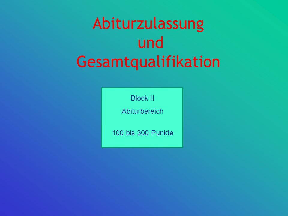 Abiturzulassung und Gesamtqualifikation Block II Abiturbereich 100 bis 300 Punkte