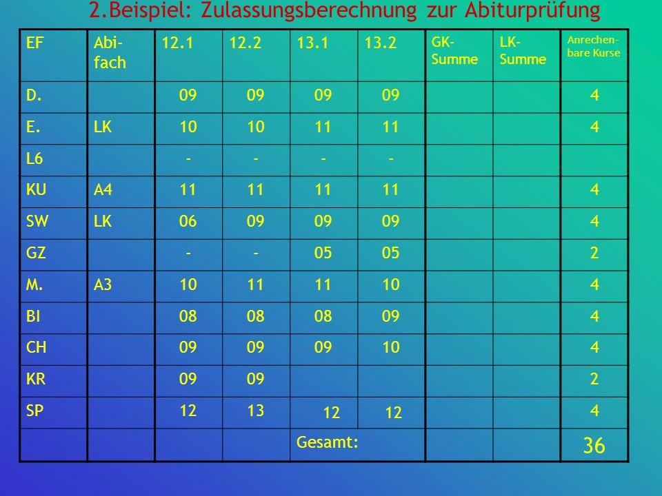 2.Beispiel: Zulassungsberechnung zur Abiturprüfung EFAbi- fach 12.112.213.113.2 GK- Summe LK- Summe Anrechen- bare Kurse D.09 4 E.LK10 11 4 L6---- KUA