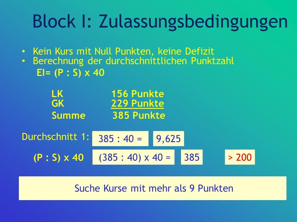 Block I: Zulassungsbedingungen Kein Kurs mit Null Punkten, keine Defizit Berechnung der durchschnittlichen Punktzahl EI= (P : S) x 40 LK156 Punkte GK