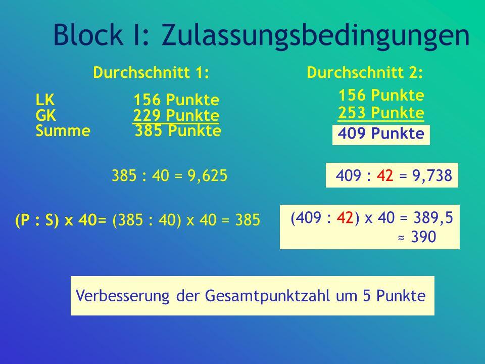 Block I: Zulassungsbedingungen LK156 Punkte GK 229 Punkte Summe 385 Punkte 385 : 40 = 9,625 (P : S) x 40= (385 : 40) x 40 = 385 156 Punkte 253 Punkte