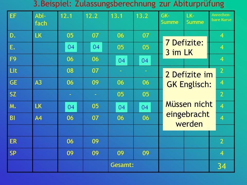 3.Beispiel: Zulassungsberechnung zur Abiturprüfung EFAbi- fach 12.112.213.113.2 GK- Summe LK- Summe Anrechen- bare Kurse D.LK050706074 E.04 05 4 F906