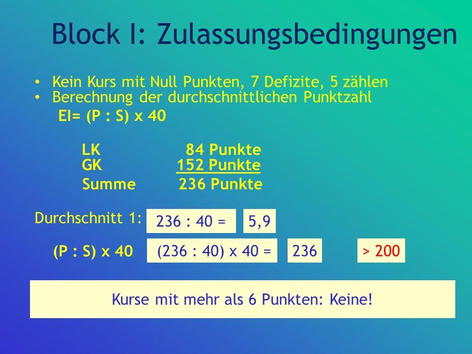 Block I: Zulassungsbedingungen Kein Kurs mit Null Punkten, 7 Defizite, 5 zählen Berechnung der durchschnittlichen Punktzahl EI= (P : S) x 40 LK 84 Pun
