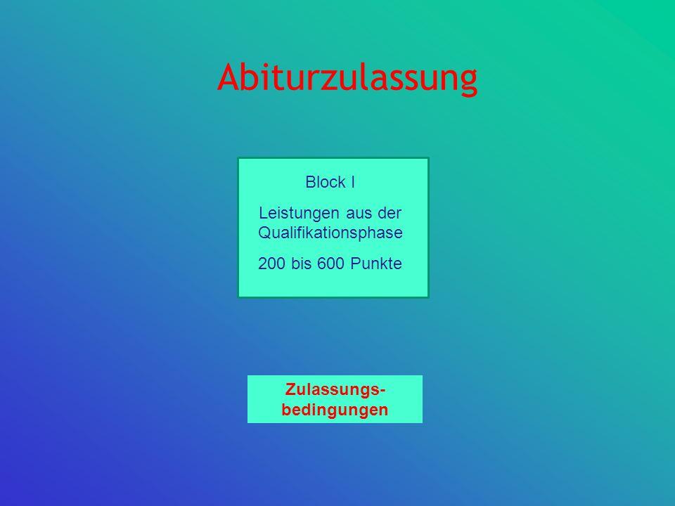 Abiturzulassung Block I Leistungen aus der Qualifikationsphase 200 bis 600 Punkte Zulassungs- bedingungen