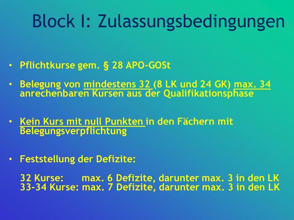 Block I: Zulassungsbedingungen Pflichtkurse gem. § 28 APO-GOSt Belegung von mindestens 32 (8 LK und 24 GK) max. 34 anrechenbaren Kursen aus der Qualif