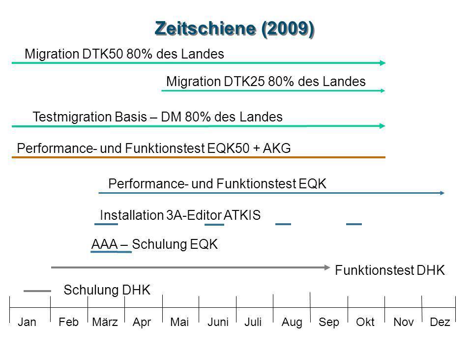 6 30.11.2009Referent: Müller, Doris Migration BasisDLM Migrationstool von NRW auf ALK-GIAP basierend ca.