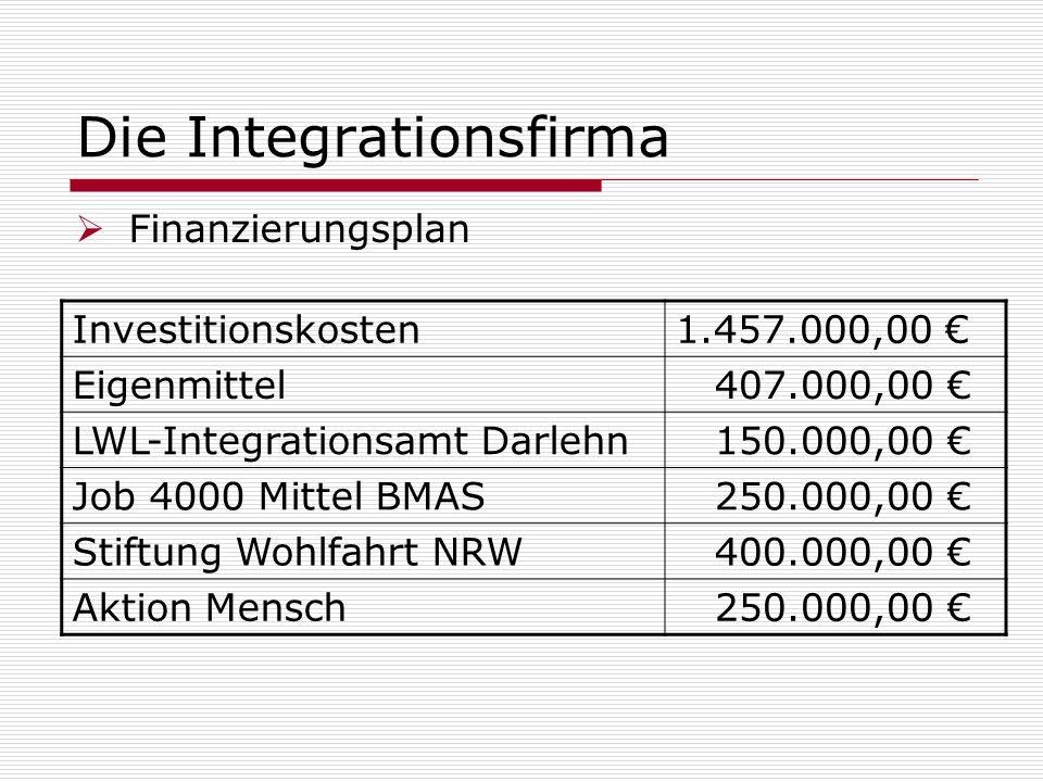 Die Integrationsfirma Finanzierungsplan Investitionskosten1.457.000,00 Eigenmittel 407.000,00 LWL-Integrationsamt Darlehn 150.000,00 Job 4000 Mittel B