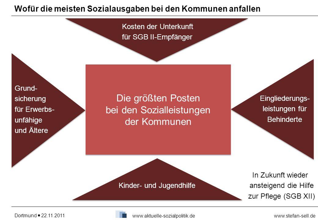 Dortmund 22.11.2011www.stefan-sell.de www.aktuelle-sozialpolitik.de Die größten Posten bei den Sozialleistungen der Kommunen Die größten Posten bei de