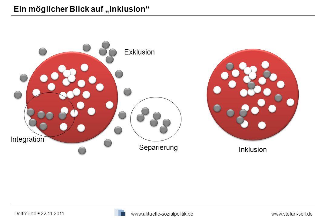 Dortmund 22.11.2011www.stefan-sell.de www.aktuelle-sozialpolitik.de Ein möglicher Blick auf Inklusion Exklusion Separierung Integration Inklusion