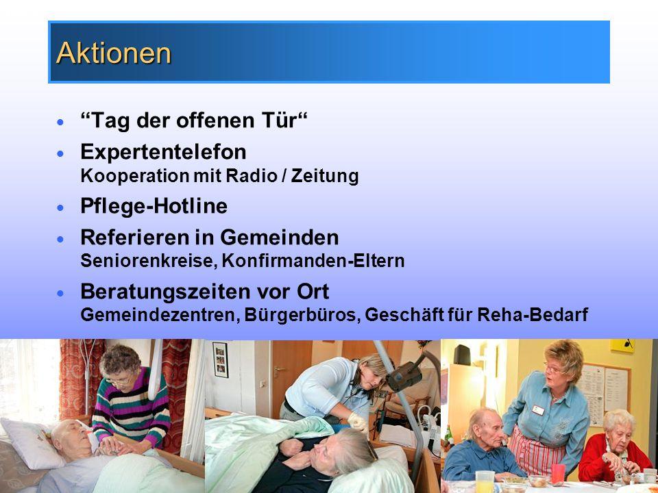 Folie 6 Tag der offenen Tür Expertentelefon Kooperation mit Radio / Zeitung Pflege-Hotline Referieren in Gemeinden Seniorenkreise, Konfirmanden-Eltern Beratungszeiten vor Ort Gemeindezentren, Bürgerbüros, Geschäft für Reha-Bedarf Aktionen