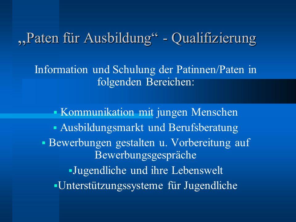 Paten für Ausbildung - Qualifizierung Paten für Ausbildung - Qualifizierung Information und Schulung der Patinnen/Paten in folgenden Bereichen: Kommun