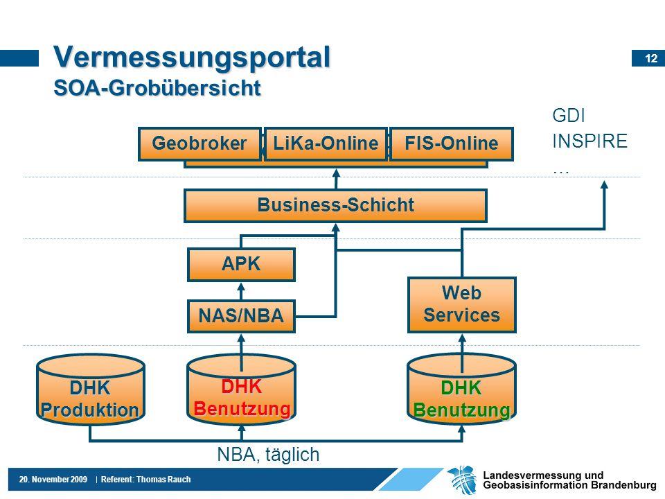 12 20. November 2009 Referent: Thomas Rauch Vermessungsportal SOA-Grobübersicht DHK Produktion Web Services DHK Benutzung NAS/NBA APK Vermessungsporta