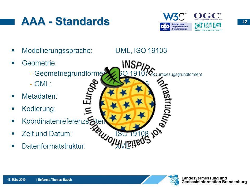 12 17. März 2010 Referent: Thomas Rauch Modellierungssprache: UML, ISO 19103 Geometrie: - Geometriegrundformen:ISO 19107 (Raumbezugsgrundformen) - GML