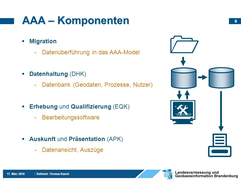 6 17. März 2010 Referent: Thomas Rauch AAA – Komponenten Migration -Datenüberführung in das AAA-Model Datenhaltung (DHK) -Datenbank (Geodaten, Prozess