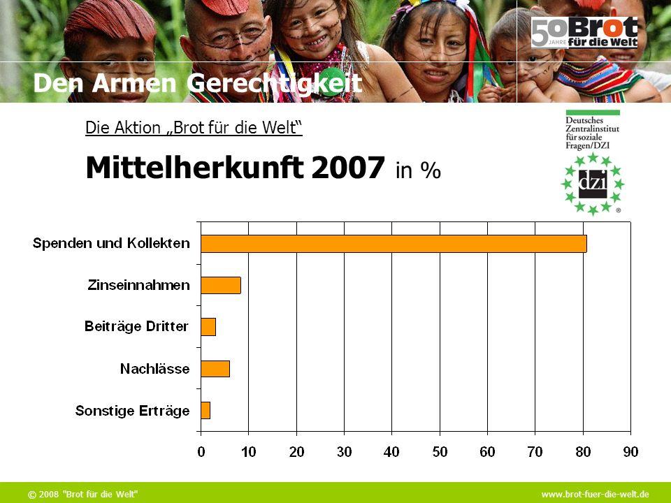 Den Armen Gerechtigkeit © 2008 Brot für die Welt www.brot-fuer-die-welt.de Die Aktion Brot für die Welt Mittelherkunft 2007 in %