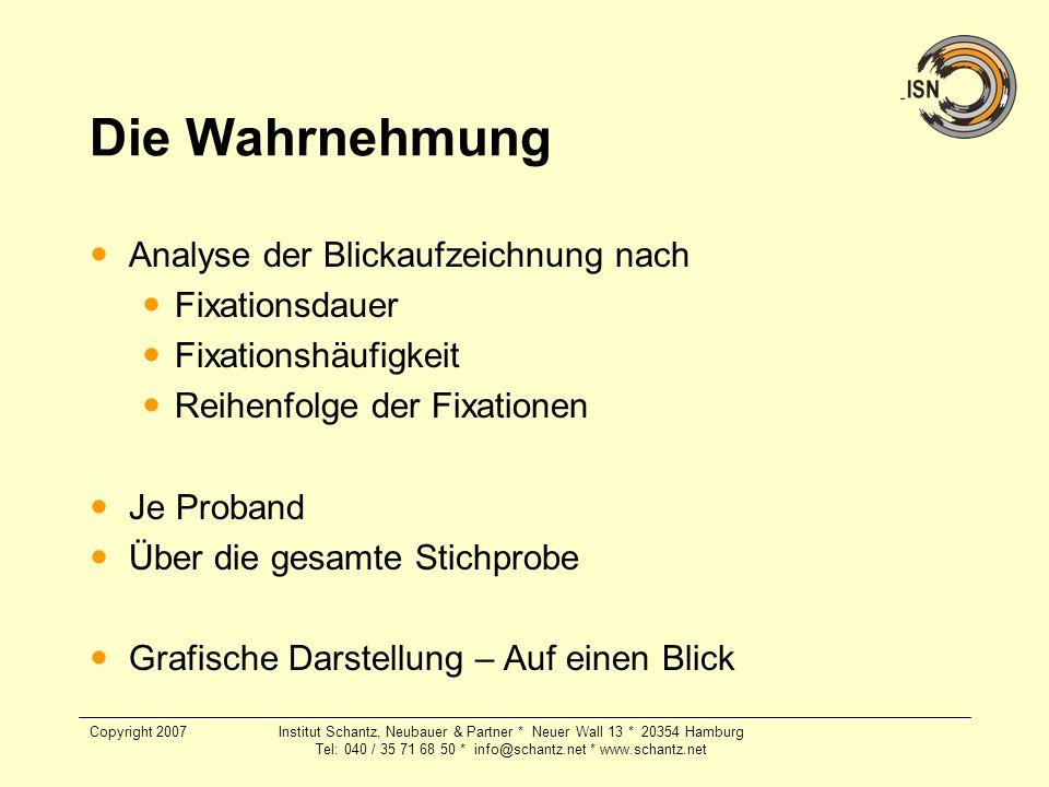 Copyright 2007Institut Schantz, Neubauer & Partner * Neuer Wall 13 * 20354 Hamburg Tel: 040 / 35 71 68 50 * info@schantz.net * www.schantz.net Die Wah