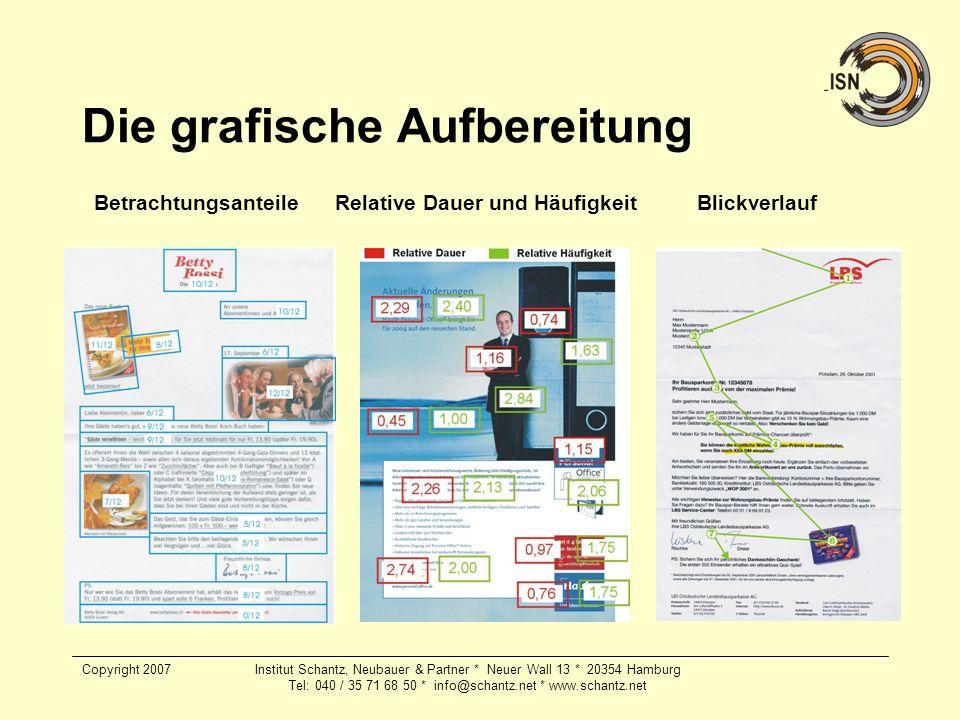 Copyright 2007Institut Schantz, Neubauer & Partner * Neuer Wall 13 * 20354 Hamburg Tel: 040 / 35 71 68 50 * info@schantz.net * www.schantz.net Die gra