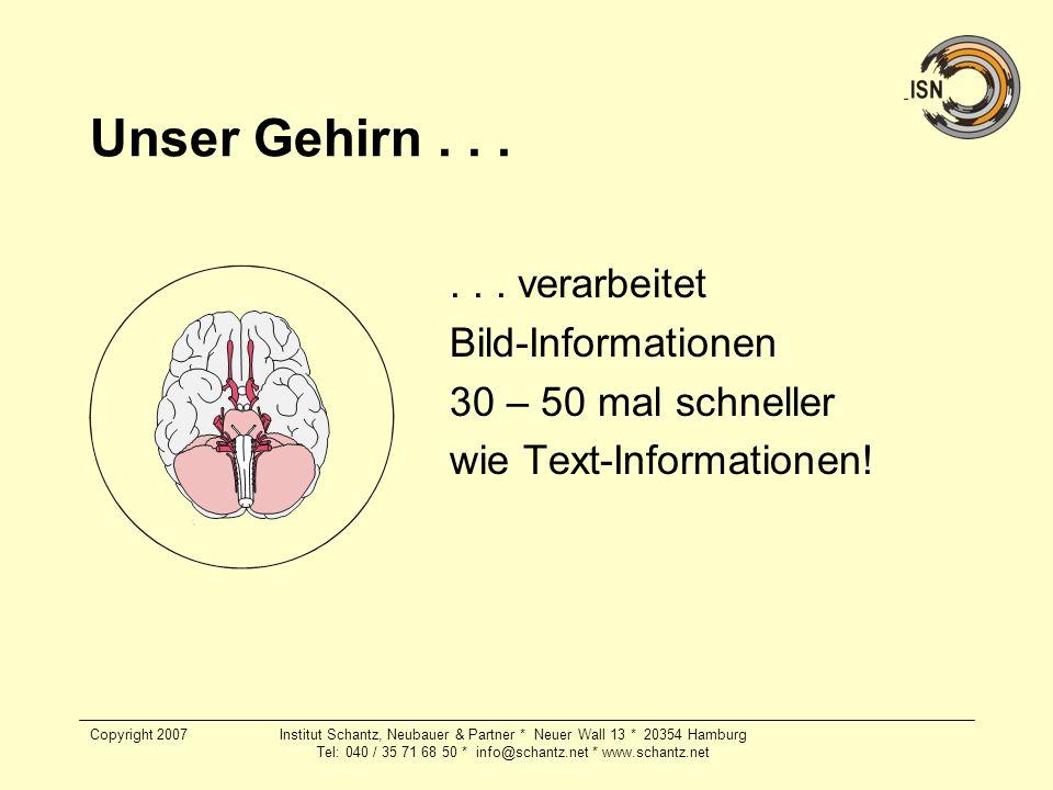 Copyright 2007Institut Schantz, Neubauer & Partner * Neuer Wall 13 * 20354 Hamburg Tel: 040 / 35 71 68 50 * info@schantz.net * www.schantz.net Unser G