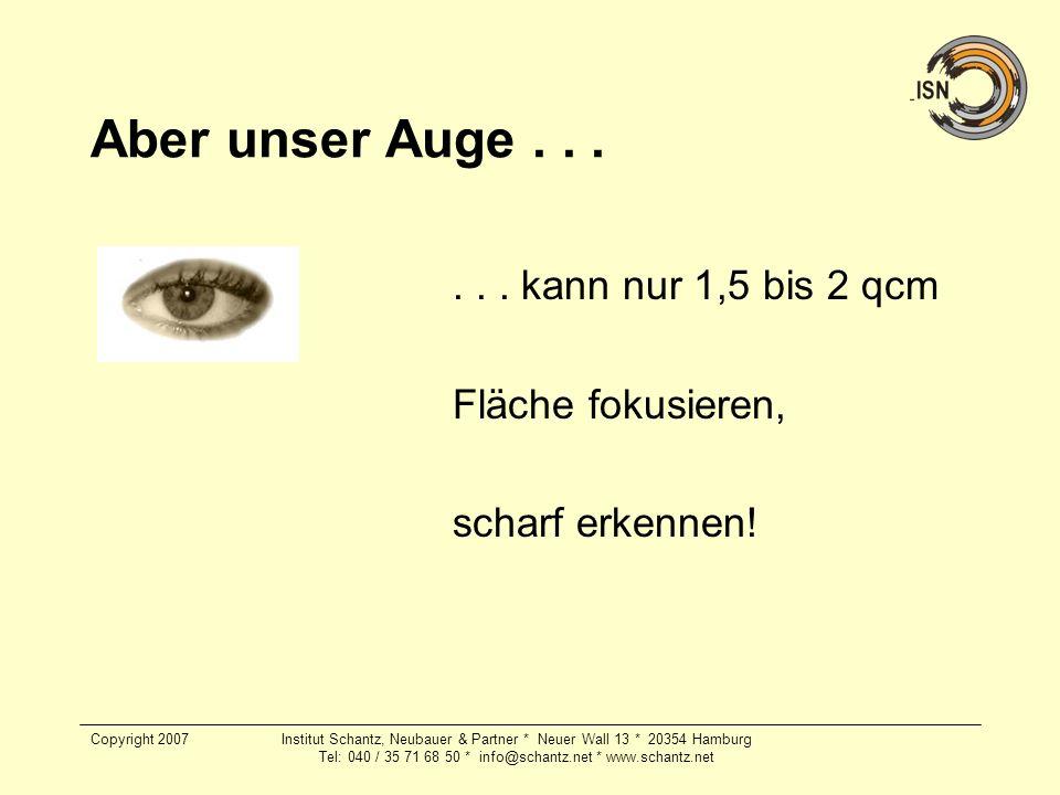Copyright 2007Institut Schantz, Neubauer & Partner * Neuer Wall 13 * 20354 Hamburg Tel: 040 / 35 71 68 50 * info@schantz.net * www.schantz.net Aber un