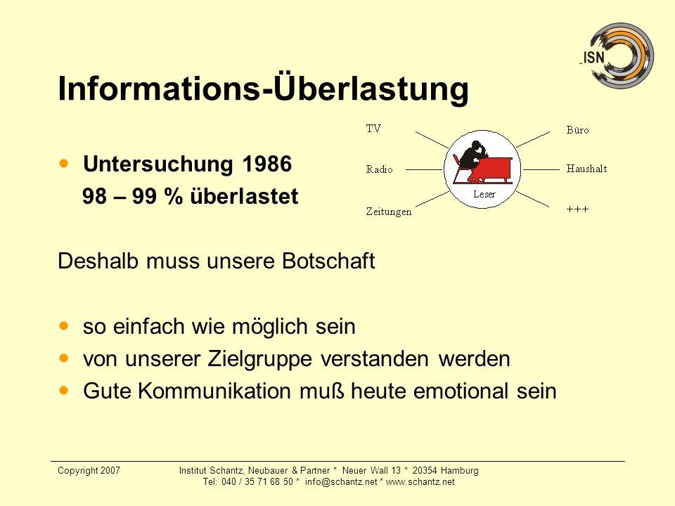 Copyright 2007Institut Schantz, Neubauer & Partner * Neuer Wall 13 * 20354 Hamburg Tel: 040 / 35 71 68 50 * info@schantz.net * www.schantz.net Informa