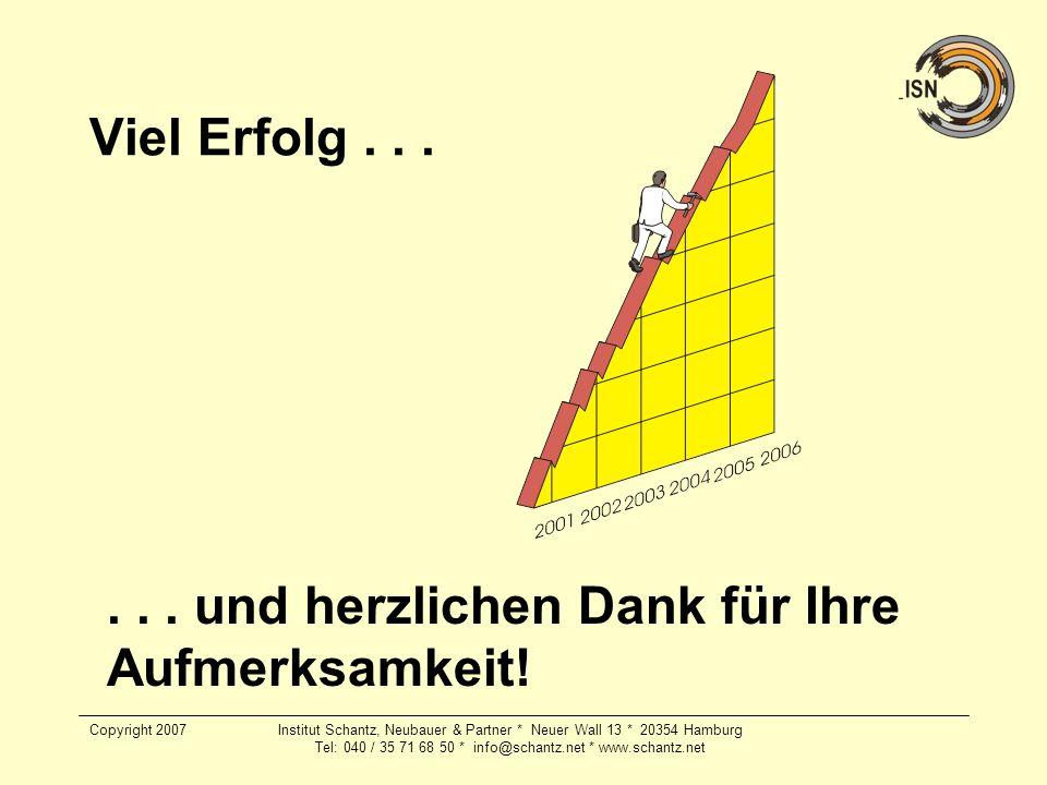 Copyright 2007Institut Schantz, Neubauer & Partner * Neuer Wall 13 * 20354 Hamburg Tel: 040 / 35 71 68 50 * info@schantz.net * www.schantz.net Viel Er
