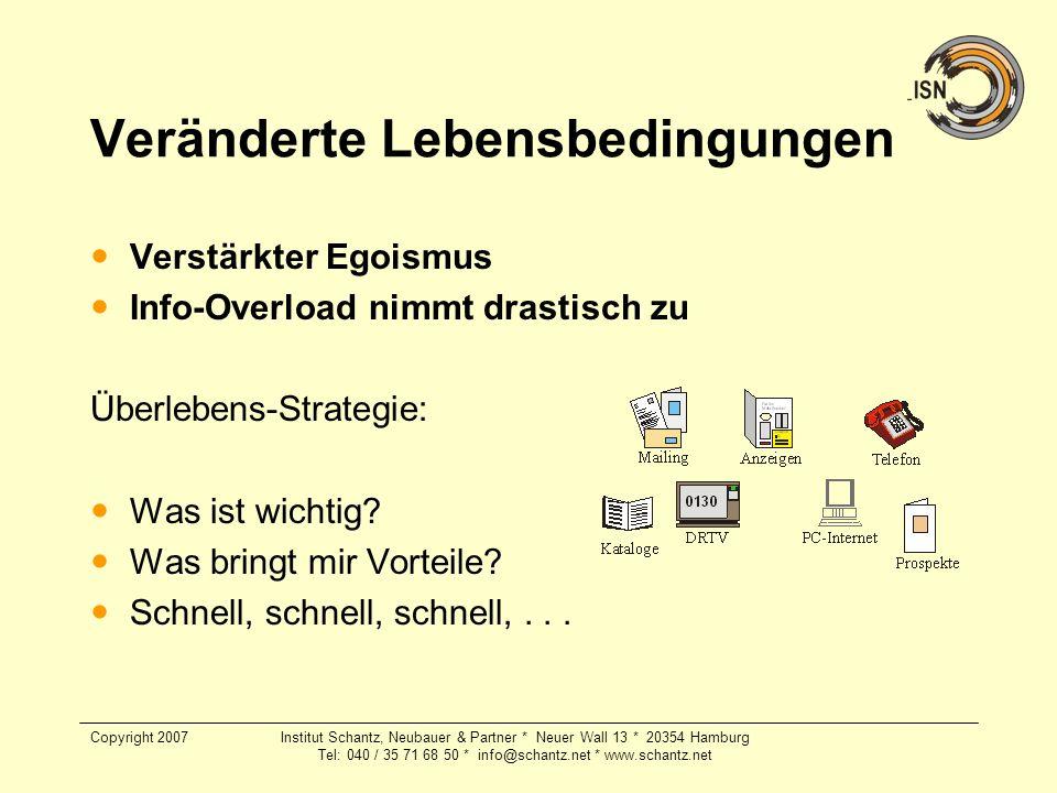 Copyright 2007Institut Schantz, Neubauer & Partner * Neuer Wall 13 * 20354 Hamburg Tel: 040 / 35 71 68 50 * info@schantz.net * www.schantz.net Verände