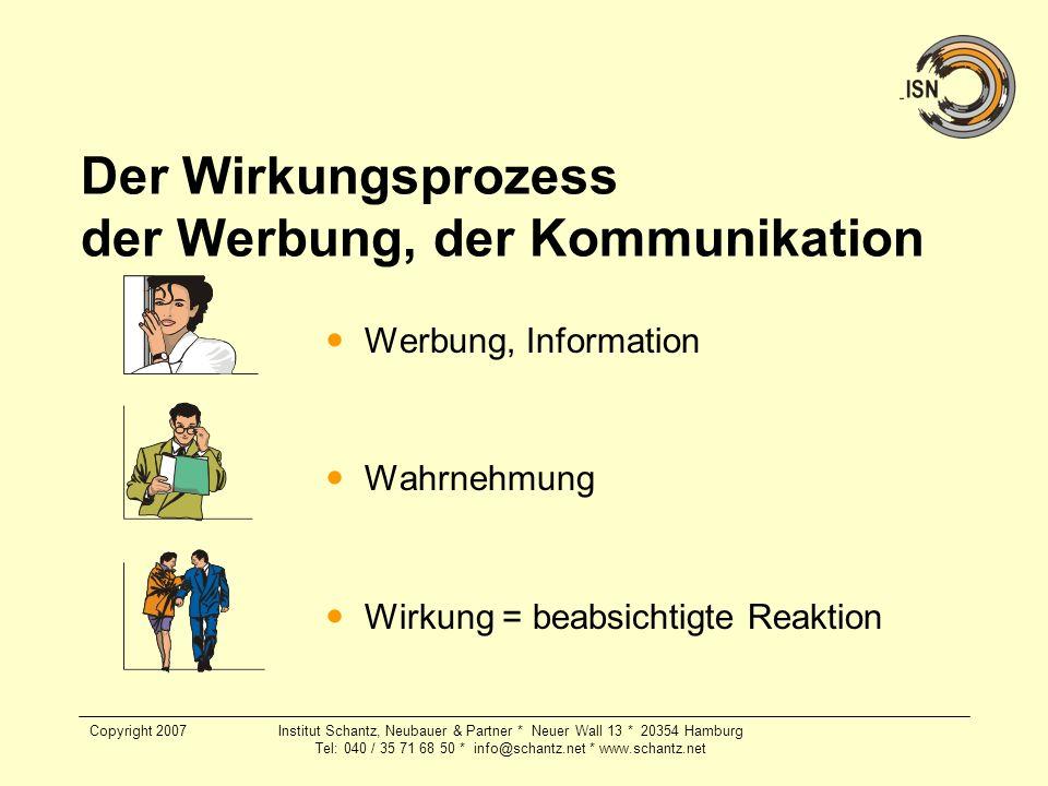 Copyright 2007Institut Schantz, Neubauer & Partner * Neuer Wall 13 * 20354 Hamburg Tel: 040 / 35 71 68 50 * info@schantz.net * www.schantz.net Der Wir
