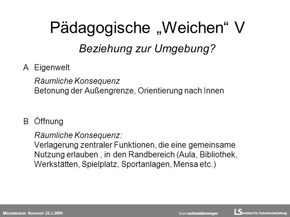 Institut für Schulentwicklung Münsteraner Konvent 22.3.2009 Pädagogische Weichen V Beziehung zur Umgebung? A Eigenwelt Räumliche Konsequenz Betonung d