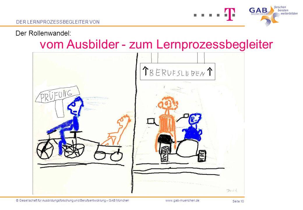 Seite 10 © Gesellschaft für Ausbildungsforschung und Berufsentwicklung – GAB Münchenwww.gab-muenchen.de DER LERNPROZESSBEGLEITER VON Der Rollenwandel:
