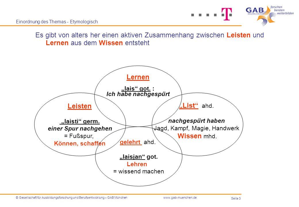 Seite 14 © Gesellschaft für Ausbildungsforschung und Berufsentwicklung – GAB Münchenwww.gab-muenchen.de Die Begleitung von Lernen – von Bewusstseinsprozessen scheitern, anecken (1)(4) (3) veränderte (Rahmen-)Bedingungen Erkenntnis durch Reflexion erproben, üben (2) Fähigkeit routiniert einsetzen unbewusst bewusst Inkompetenz Kompetenz Lernwege planen und beginnen Handeln aus Gewohnheit bewusste Inkompetenz unbewusste Inkompetenz bewusste Kompetenz unbewusste Kompetenz