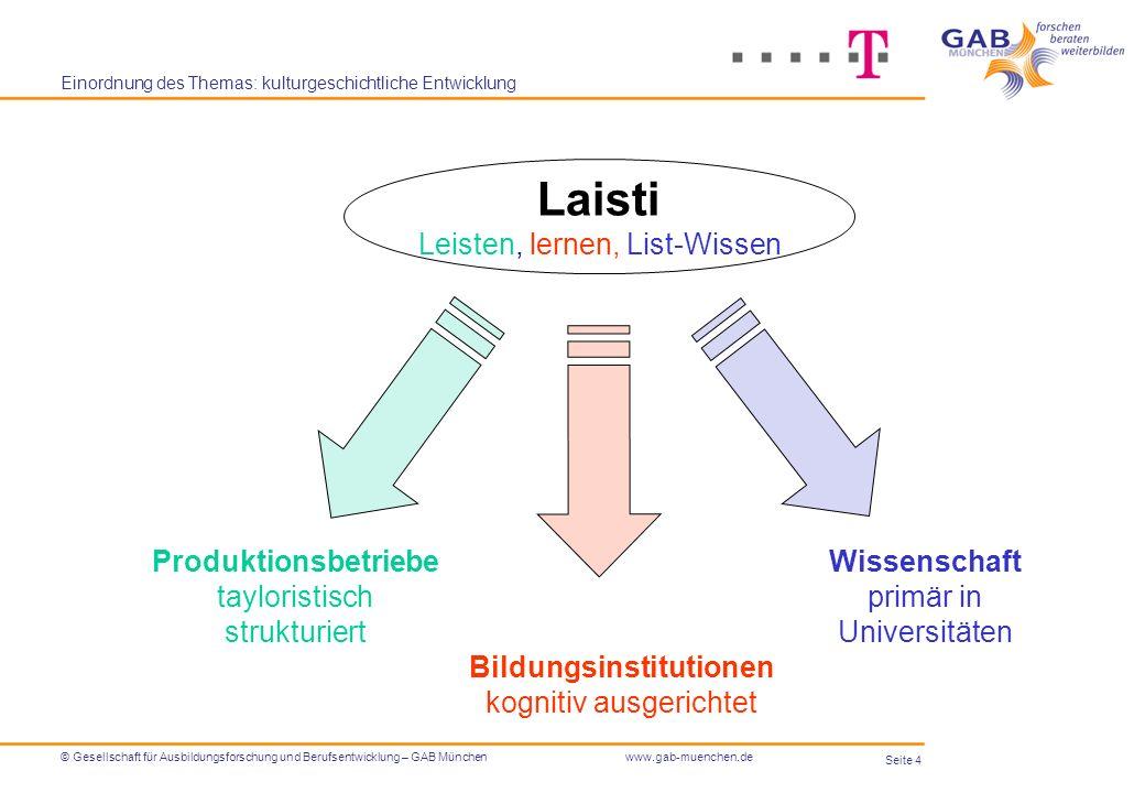 Seite 4 © Gesellschaft für Ausbildungsforschung und Berufsentwicklung – GAB Münchenwww.gab-muenchen.de Einordnung des Themas: kulturgeschichtliche Ent