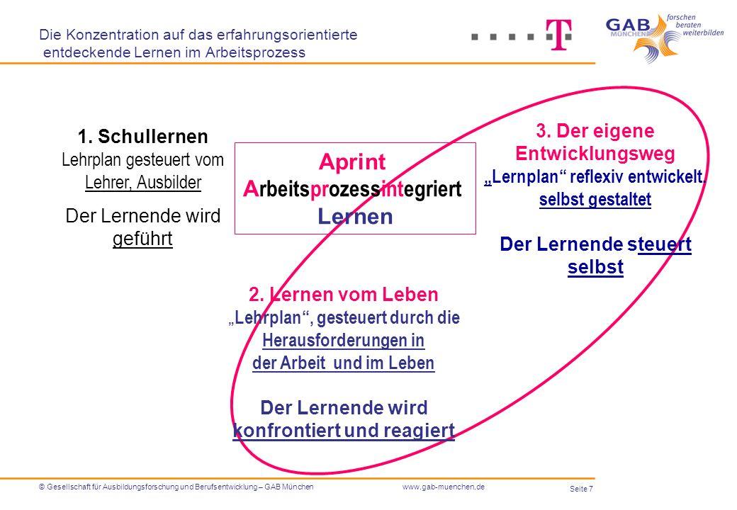Seite 7 © Gesellschaft für Ausbildungsforschung und Berufsentwicklung – GAB Münchenwww.gab-muenchen.de Die Konzentration auf das erfahrungsorientierte