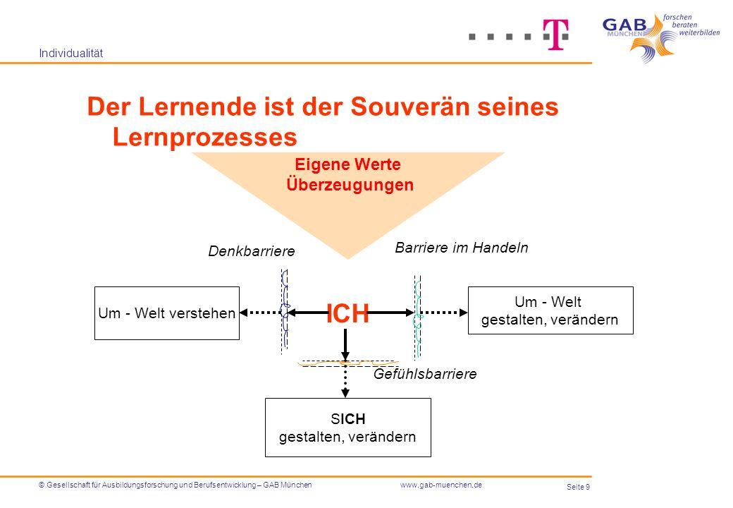 Seite 9 © Gesellschaft für Ausbildungsforschung und Berufsentwicklung – GAB Münchenwww.gab-muenchen.de Individualität Der Lernende ist der Souverän se