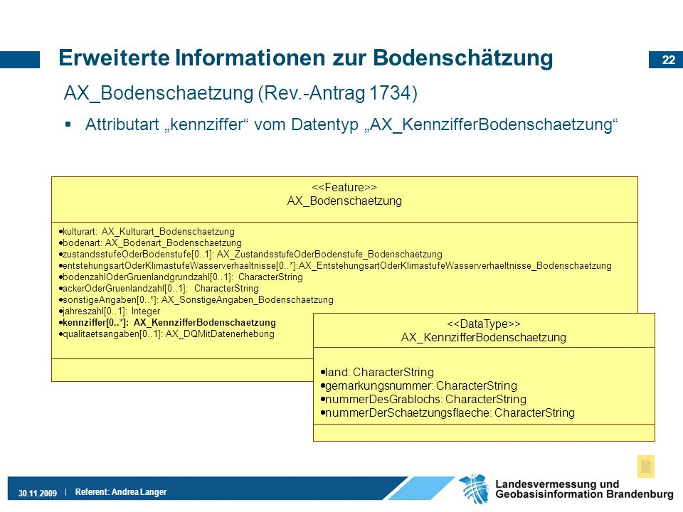 22 30.11.2009 Referent: Andrea Langer Erweiterte Informationen zur Bodenschätzung AX_Bodenschaetzung (Rev.-Antrag 1734) Attributart kennziffer vom Dat