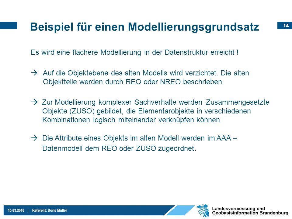 14 15.03.2010Referent: Doris Müller Auf die Objektebene des alten Modells wird verzichtet. Die alten Objektteile werden durch REO oder NREO beschriebe