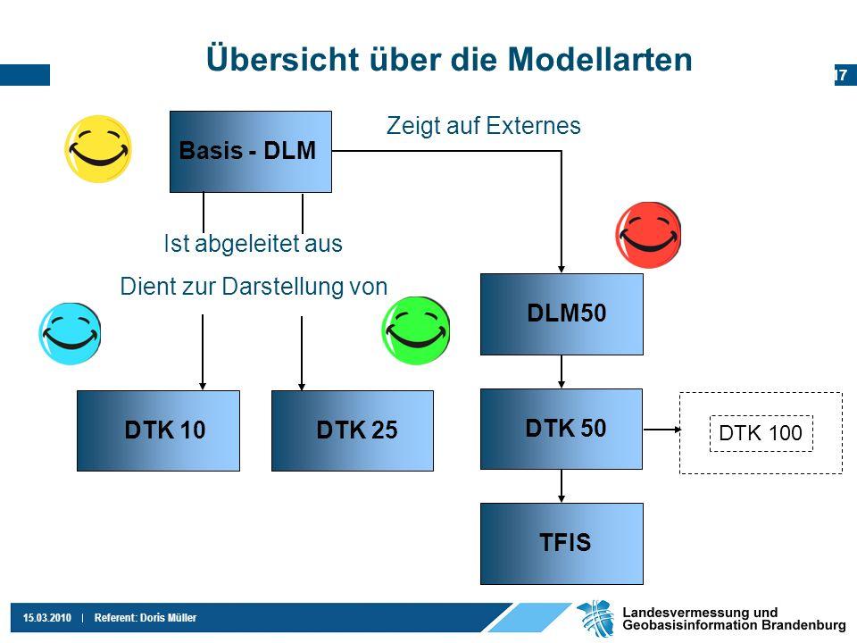 17 15.03.2010Referent: Doris Müller Übersicht über die Modellarten Basis - DLM DTK 10DTK 25DLM50DTK 50TFIS DTK 100 Zeigt auf Externes Ist abgeleitet a