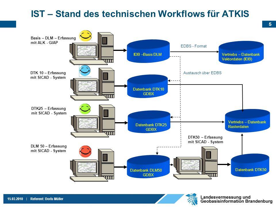 5 15.03.2010Referent: Doris Müller IST – Stand des technischen Workflows für ATKIS IDB –Basis DLM Basis – DLM – Erfassung mit ALK - GIAP Datenbank DTK