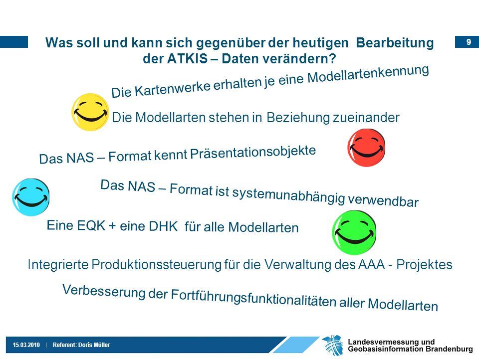 10 15.03.2010Referent: Doris Müller Ableitung von Katalogen Aus dem Anwendungsschema wurden für ATKIS folgende Kataloge abgeleitet: ATKIS - Objektartenkataloge für die Digitalen Landschaftsmodelle (ATKIS - OK BasisDLM, ATKIS - OK - DLM50, ATKIS - OK - DLM250, ATKIS - OK - DLM1000) ATKIS-Objektartenkataloge für Digitale Geländemodelle (ATKIS - OK - DGM2, ATKIS - OK - DGM5, ATKIS - OK - DGM25) ATKIS-Signaturenkataloge für die Digitalen Topographischen Karten (ATKIS-SK10, ATKIS-SK25, ATKIS-SK50, ATKIS-SK100, ATKIS-SK 250, ATKIS-SK1000)