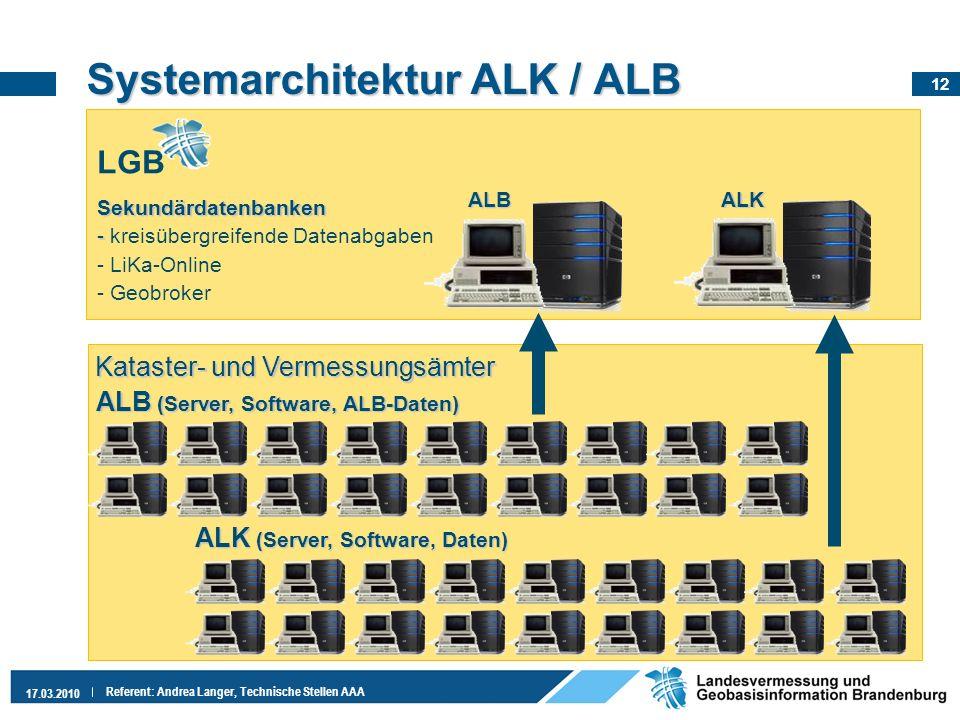 12 17.03.2010 Referent: Andrea Langer, Technische Stellen AAA Systemarchitektur ALK / ALB ALB (Server, Software, ALB-Daten) ALK (Server, Software, Dat
