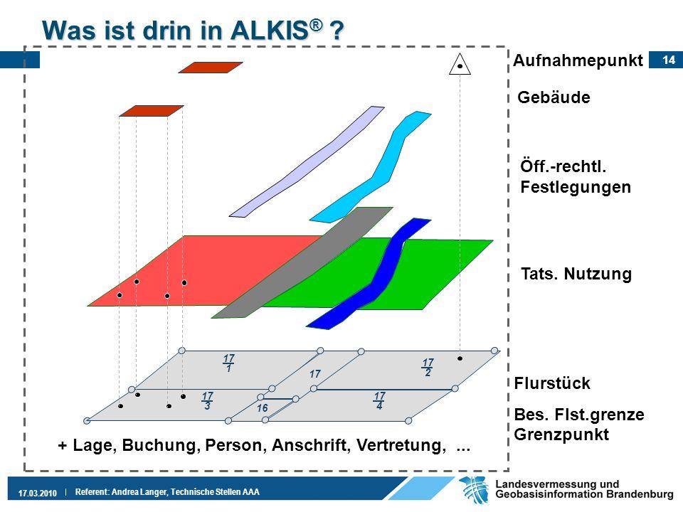 14 17.03.2010 Referent: Andrea Langer, Technische Stellen AAA Was ist drin in ALKIS ® ? Öff.-rechtl. Festlegungen Tats. Nutzung + Lage, Buchung, Perso