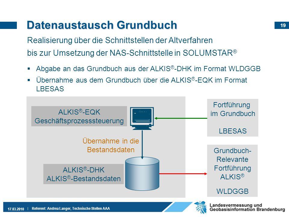 19 17.03.2010 Referent: Andrea Langer, Technische Stellen AAA Realisierung über die Schnittstellen der Altverfahren bis zur Umsetzung der NAS-Schnitts